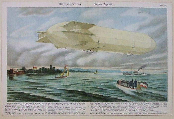 Das Luftschiff des Grafen Zeppelin
