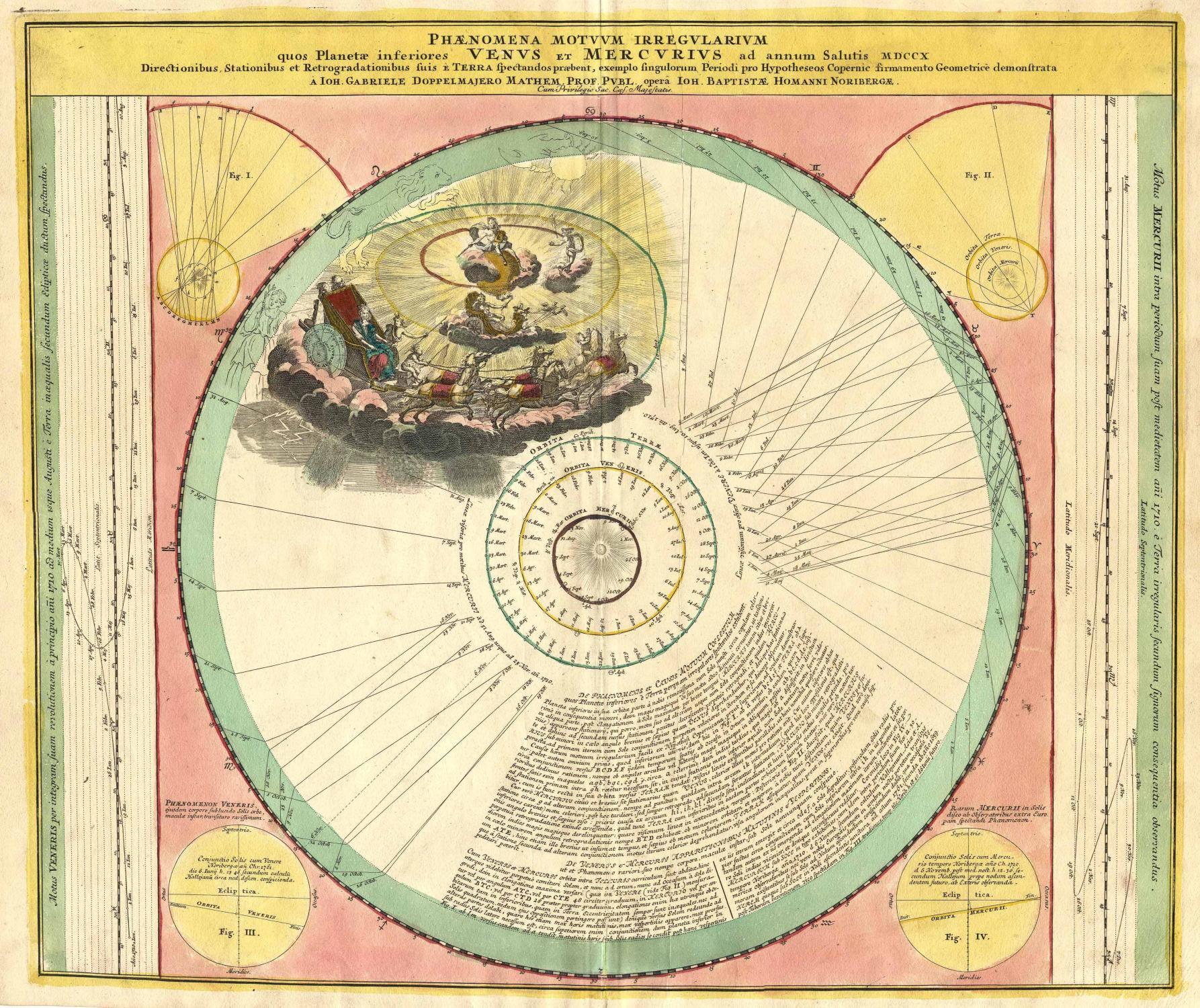 Phaenomena Motuuum Irregularium quos Planetae inferiores Venus Et Mercurius ad annum Salutis