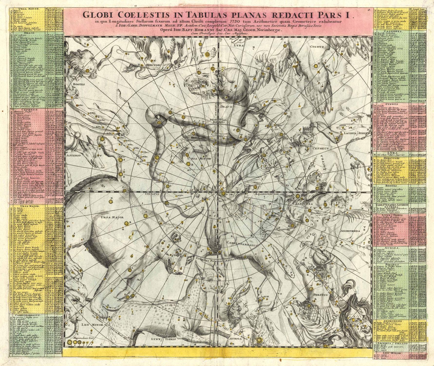 Globi Coelestis In Tabulas Planas Redacti Pars I. in qua Longitudines Stellarum fixarum ad anum Christi completum 1730 tam Arthmeticè quam Geometrice exhibentur