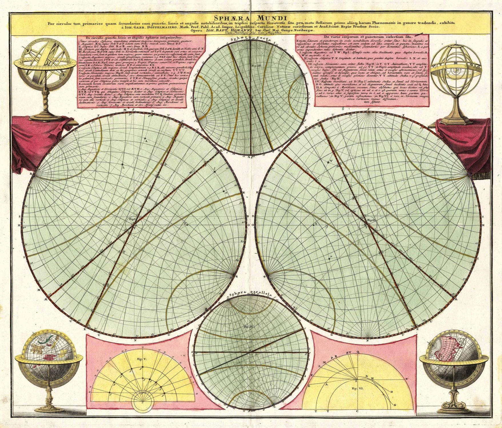 Sphaera Mundi Per circulos tam primarios quam secundarios cum punctis, lineis et angulis notabilioribus, in triplici respectu Horizontis situ, pro motu stellarum primo aliisq harum Phaenomenis in genere tradendis