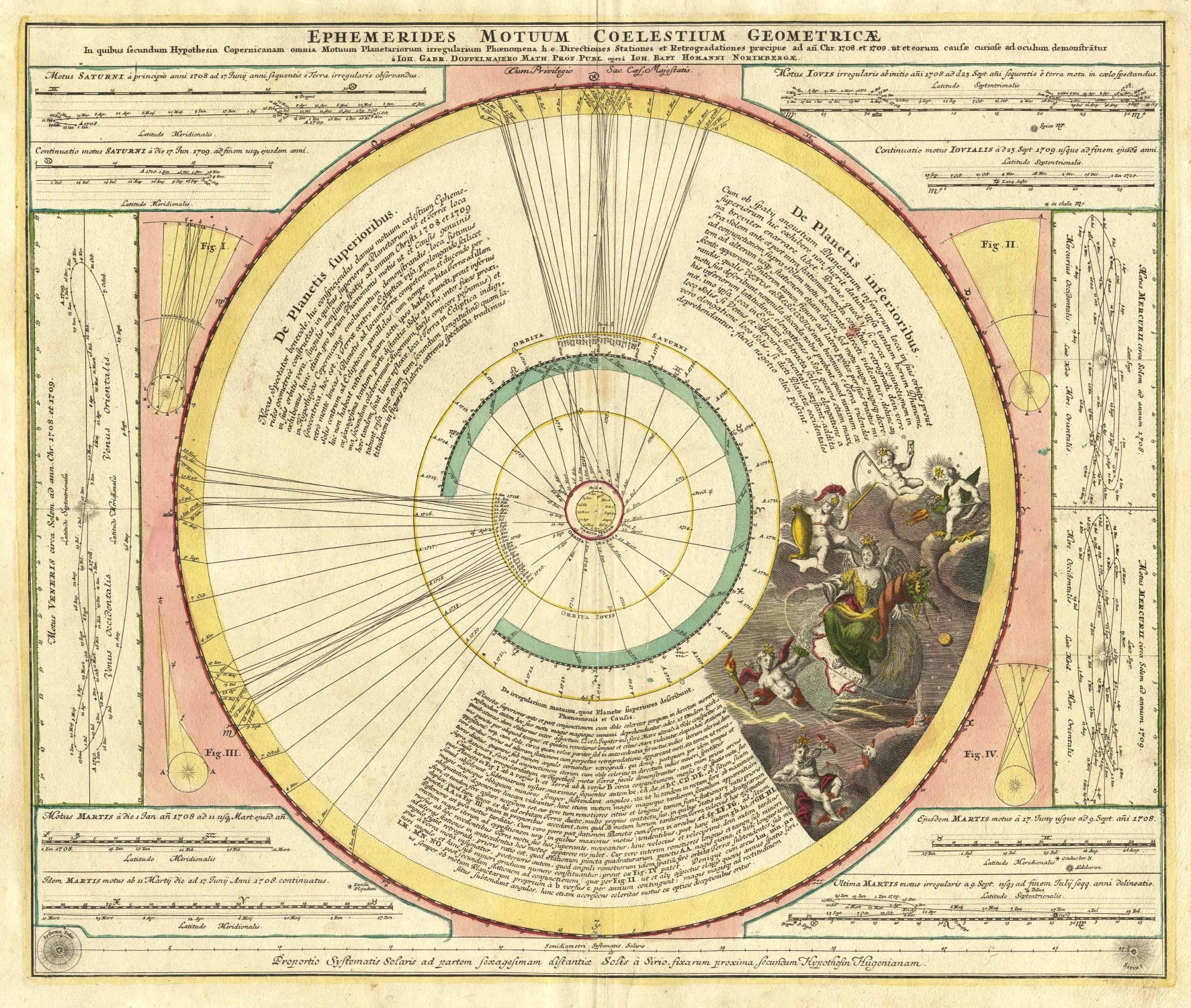 Ephemerides Motuum Coelestium Geometricae In quibus secundum Hypothesin Copernicanam omnia Motuum Planetariorum irregularium Phoenomena