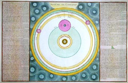 Systeme de Copernic